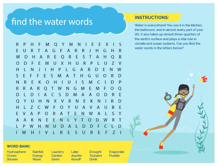 Find the water words image